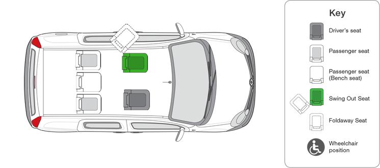 Vehicle Layout-DJC90